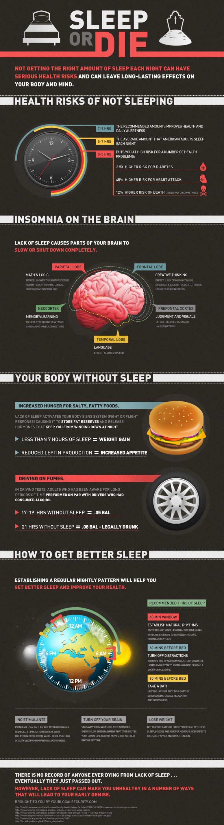 Sleep-INFOgraphic